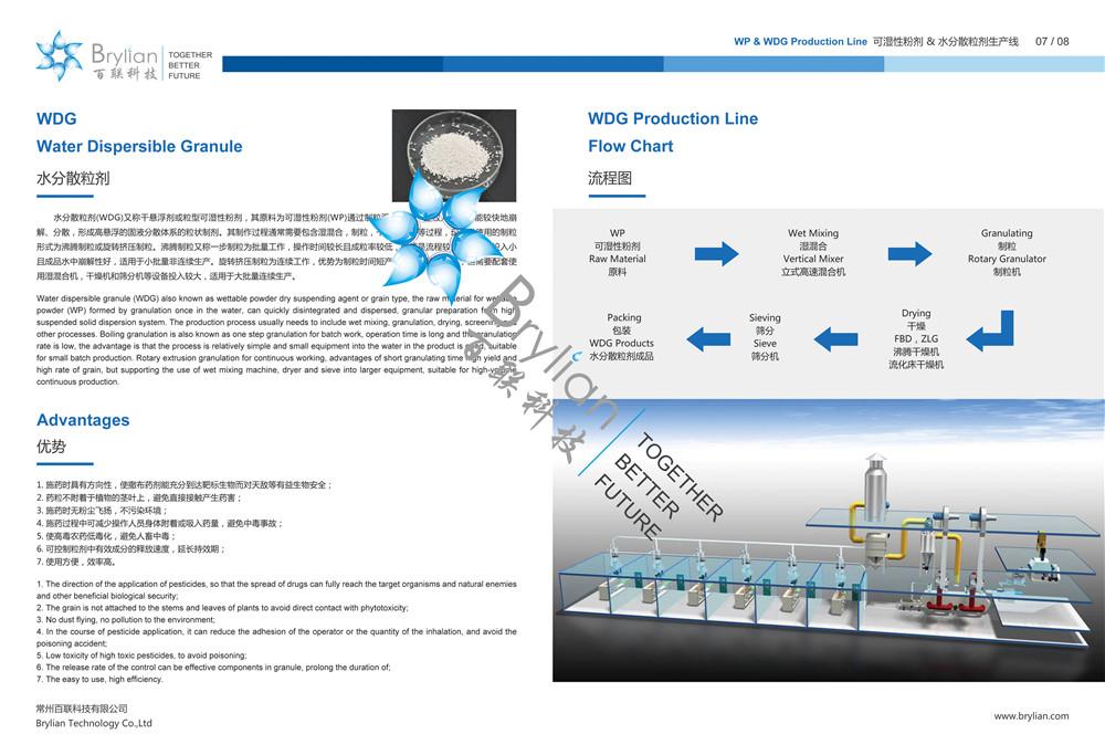 WDG水分散粒剂优势及加工工艺流程图