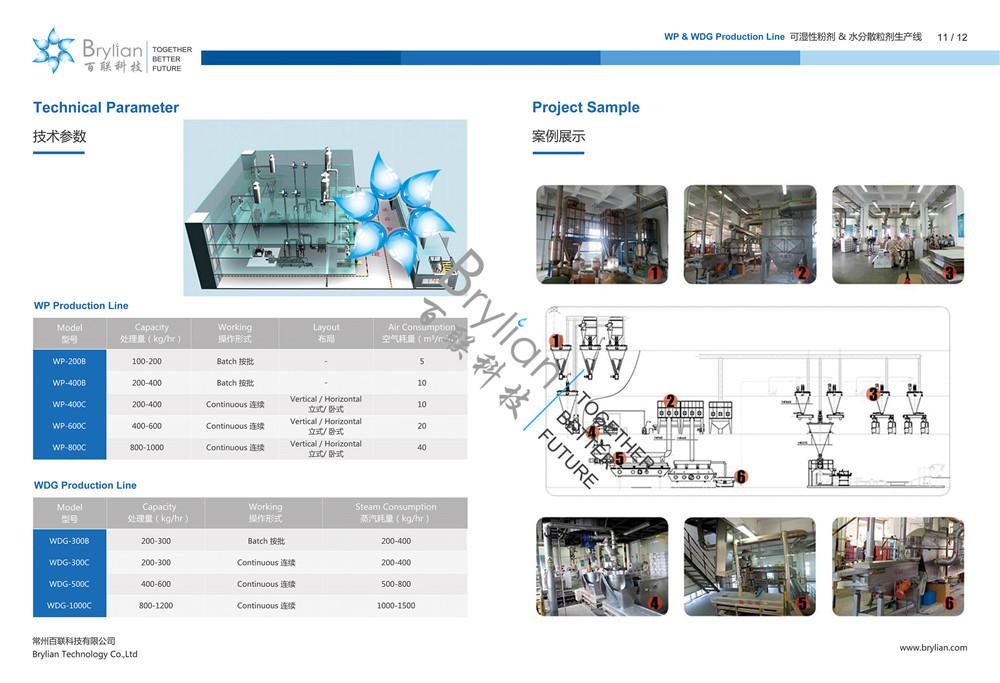 WP(可湿性粉剂)& WDG(水分散粒剂)生产线技术参数及工程案例