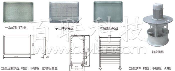 热风循环烘箱配件